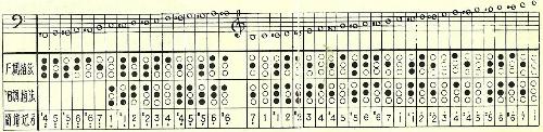 萨克斯与单簧管之间指法有什么区别图片