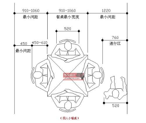 室内设计人体工程学(网上搜集资料汇总)图片