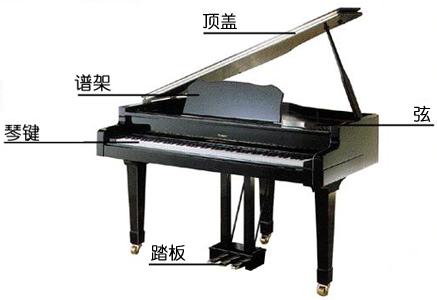 勃拉姆斯的《摇篮曲》都是单二部曲式